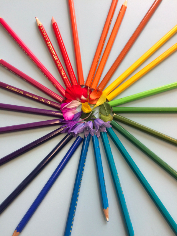 Colour Wheel Challenge Anna Rossvoll